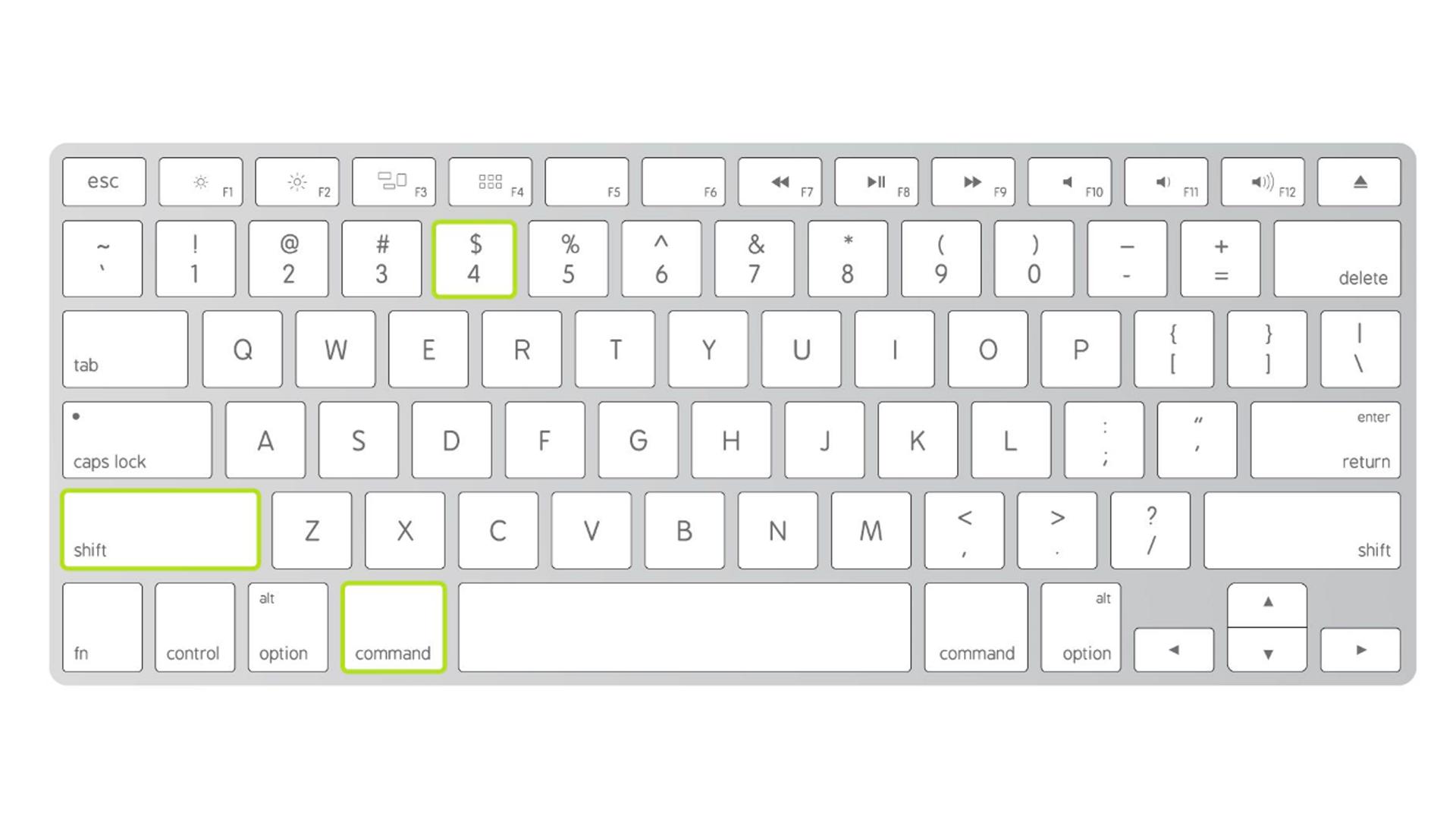 Também é possível tirar print screen de uma parte selecionada da tela (Foto: Reprodução/Shutterstock)