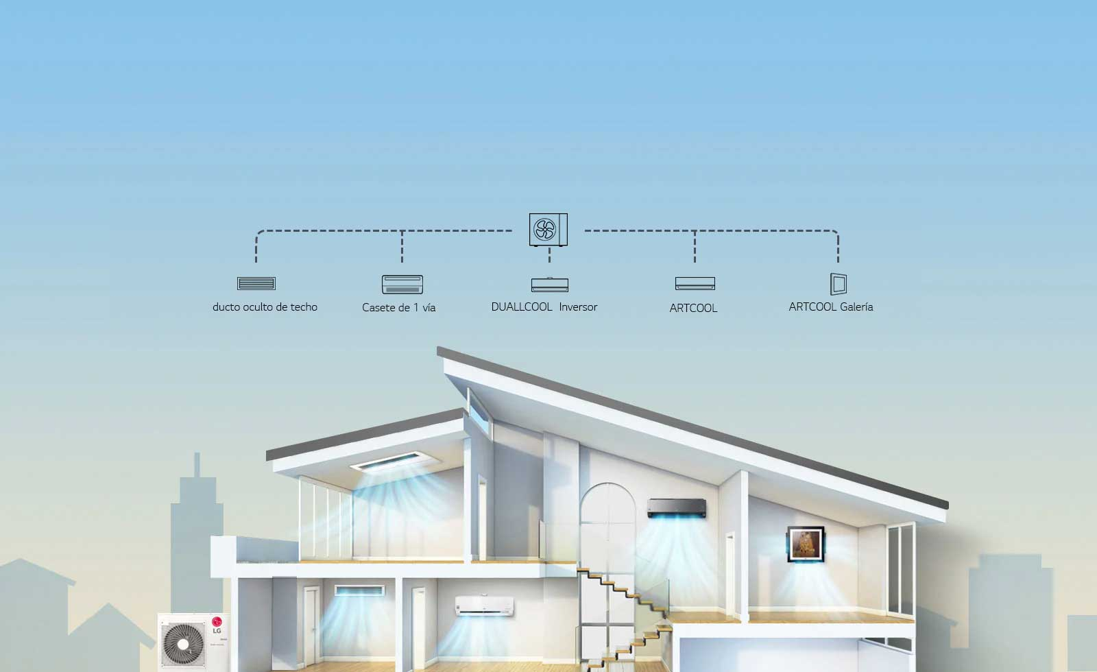 Confira como funciona o ar-condicionado LG Multi Split (Imagem: Divulgação/LG)